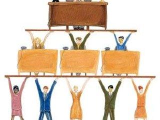 員工最討厭的主管類型(三) 「滿腹自私、眼中沒有團隊」